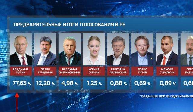 http://images.vfl.ru/ii/1525717111/b2286f7e/21652960.jpg