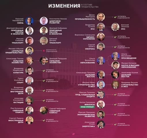 http://images.vfl.ru/ii/1526738023/d3f737eb/21806042_m.jpg