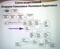 http://images.vfl.ru/ii/1528456573/7ecfa645/22042531_s.jpg