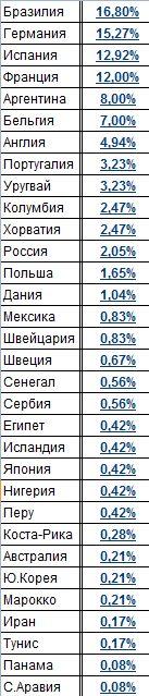http://images.vfl.ru/ii/1528629242/3f43f23b/22062688.jpg