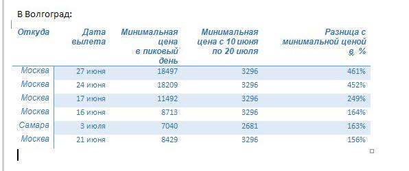http://images.vfl.ru/ii/1528654522/f82a9b02/22066792_m.jpg