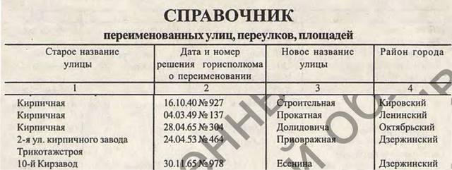 http://images.vfl.ru/ii/1532073561/e847cf43/22553100_m.jpg