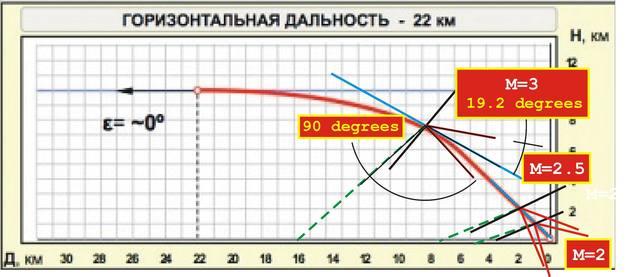 http://images.vfl.ru/ii/1534091203/2eb3d98a/22864726_m.jpg