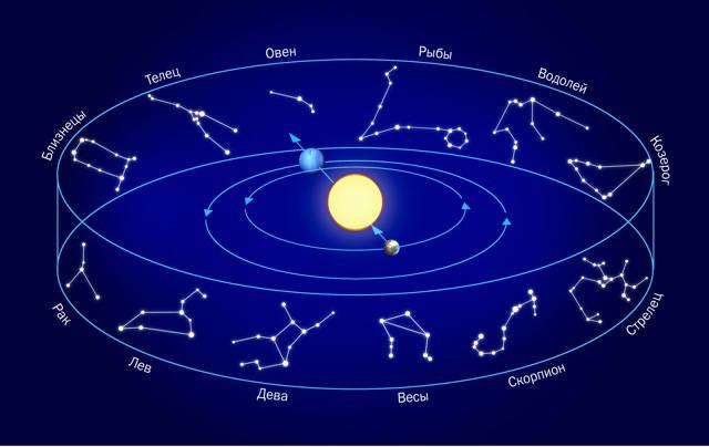 Астрология и Магия 1.  Зачем Магу Знания Астрологии. 22978022_m