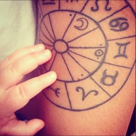 АСТРОЛОГИЯ И ТАТУИРОВКИ -  Предлагаю всем задуматься, прежде чем делать новую Татуировку.  22979038_m