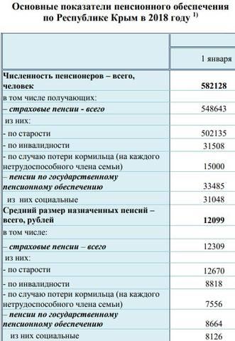 http://images.vfl.ru/ii/1535646169/a15e4edd/23124226_m.jpg