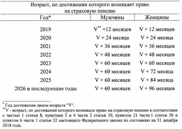 http://images.vfl.ru/ii/1535961645/fcd672cd/23168443_m.jpg