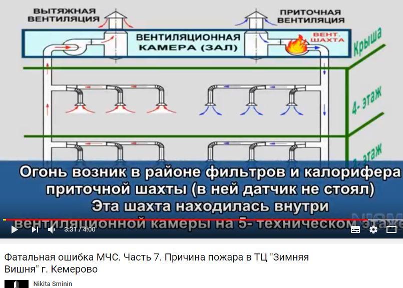http://images.vfl.ru/ii/1537897562/58a1e310/23504678.jpg