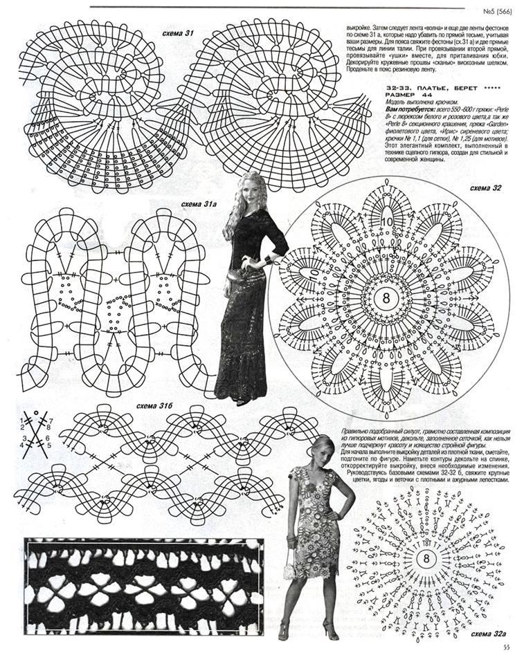Платье в старинной технике ирландского кружева. Описание, схемы
