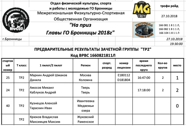 http://images.vfl.ru/ii/1540961252/e7d1461e/24007606_m.png