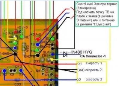 [2018] Контроллеры Infineon 4 [Мск + пересыл]
