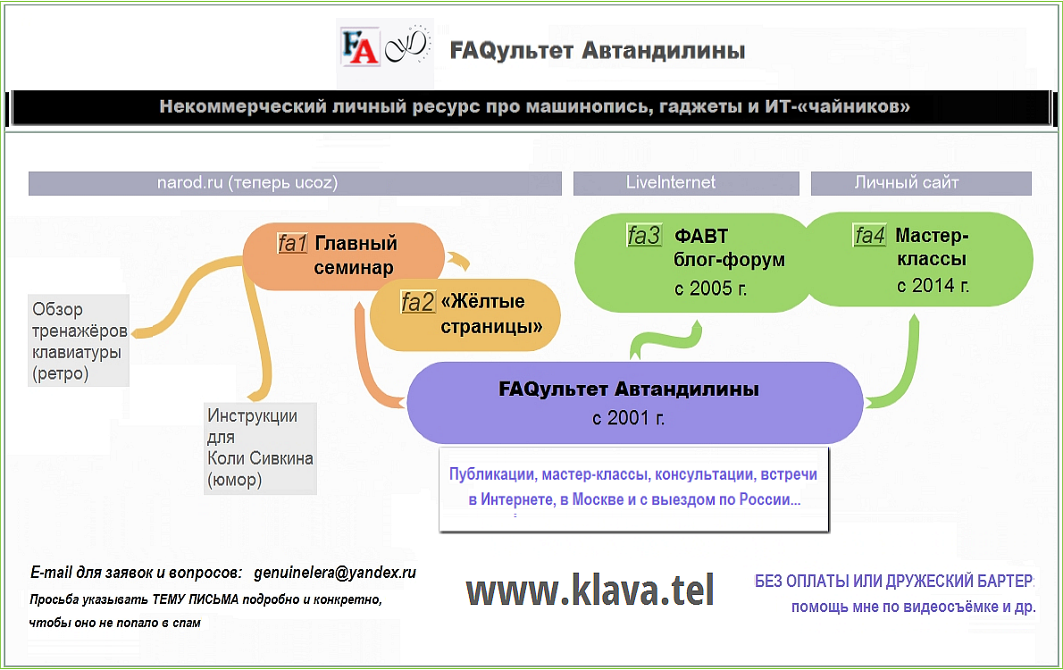 FAQультет Автандилины - некоммерческий личный образовательный ресурс