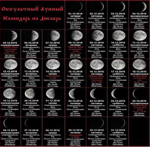 Оккультный Лунный Календарь на Декабрь 2018. 24452372_m
