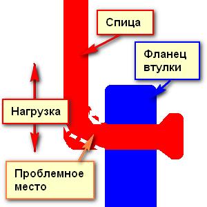 http://images.vfl.ru/ii/1544169178/ba5b64de/24505063_m.png