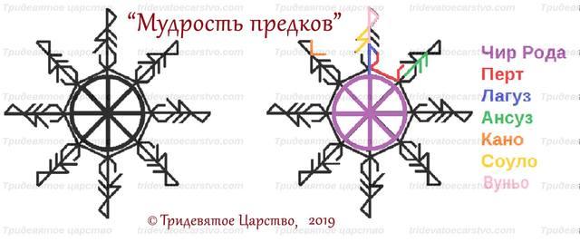 Новогодний Конкурс  Руники 2019 - Тридевятое Царство