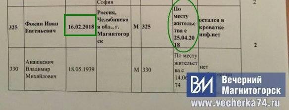 http://images.vfl.ru/ii/1547316524/1ca1c071/24927161_m.jpg