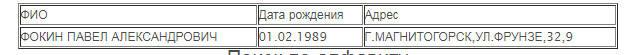 http://images.vfl.ru/ii/1547579955/c080d295/24967513_m.jpg