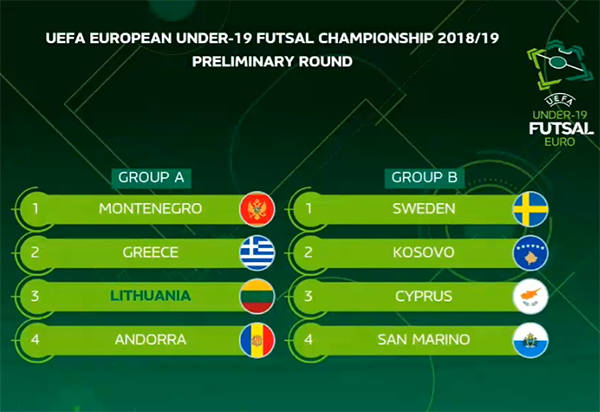 254 news-u19-2019drawprel