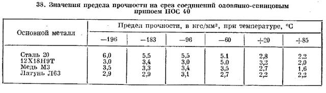 http://images.vfl.ru/ii/1548094473/046cfae6/25049940_m.jpg