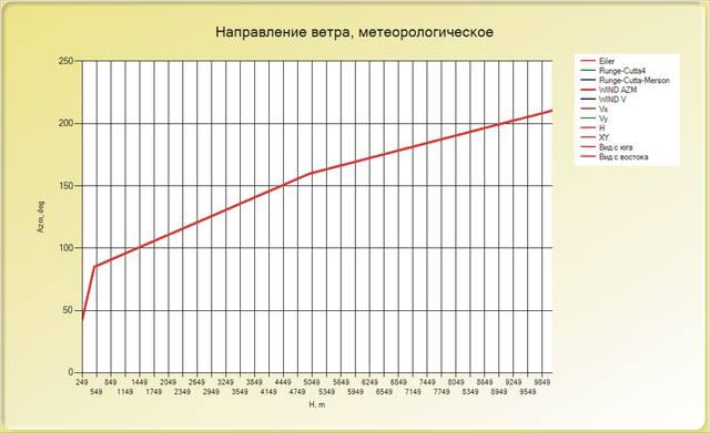 http://images.vfl.ru/ii/1548690741/2d5b05bc/25149862_m.jpg