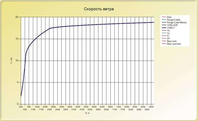 http://images.vfl.ru/ii/1548690836/736d0b66/25149891_m.jpg