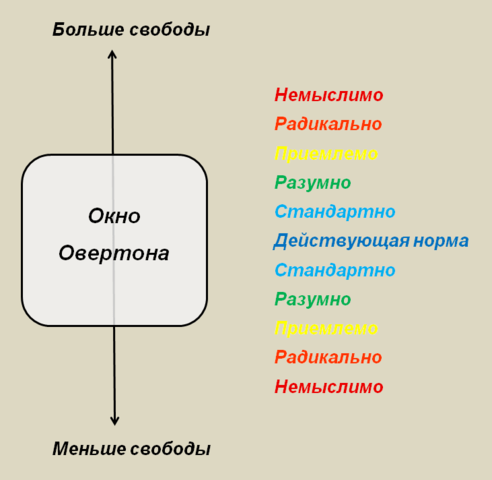 http://images.vfl.ru/ii/1551951743/93989dca/25669425_m.png