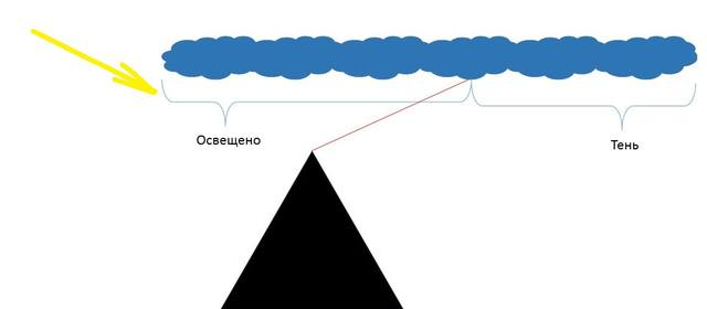 http://images.vfl.ru/ii/1553842907/6eb3ab4b/25966987_m.jpg