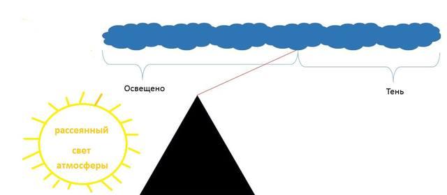 http://images.vfl.ru/ii/1553865876/827964da/25971871_m.jpg
