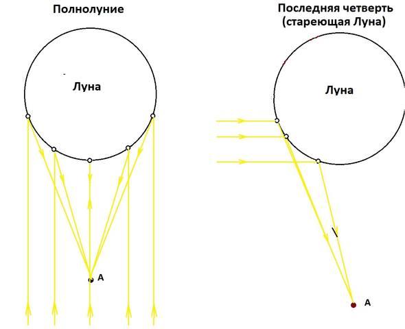 http://images.vfl.ru/ii/1557434557/a761e103/26479022_m.jpg
