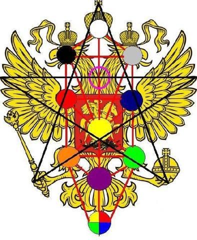 Каббалистическое Древо Жизни....Феномен Имперского Орла. 27026760_m