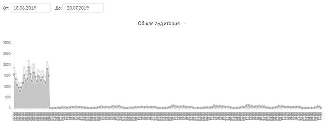 http://images.vfl.ru/ii/1563528796/468365e5/27259782_m.png