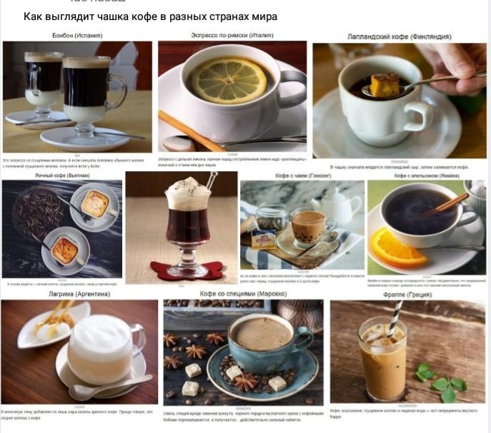 Кофе. Добавки (виды, сорта, производители)
