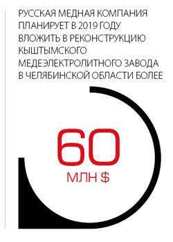 Русская медная компания планирует в 2019 году вложить в реконструкцию Кыштымского медеэлектролитного завода в Челябинской области более 60 миллионов долларов