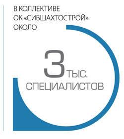 """В коллективе ОК """"Сибшахтстрой"""" около трёх тысяч специалистов"""