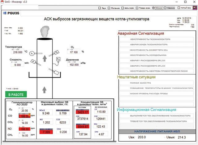 Автоматизированная система контроля выбросов,