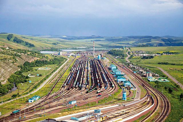 Железнодорожные пути, РЖД