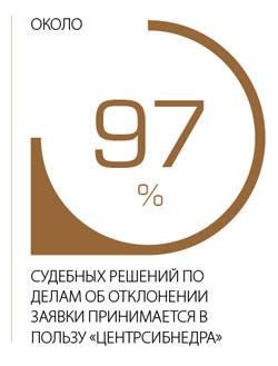 Около 97% судебных решений по делам об отклонении заявки принимается в пользу ЦентрСибНедра