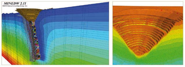 Числовое моделирование в горном деле. Геомеханические и гидрогеологические модели и выводы из практического опыта