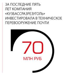 За последние пять лет компания Кузбассразрезуголь инвестировала в техническое перевооружение почти 70 миллионов рублей.