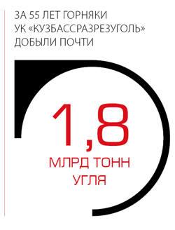 За 55 лет горняки УК Казбассразрезуголь добыли почти 1,8 млрд тонн угля