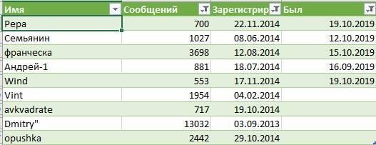 http://images.vfl.ru/ii/1572035345/b4ddeeaa/28326916_m.jpg