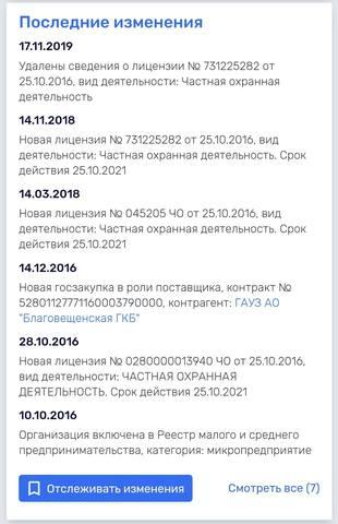 http://images.vfl.ru/ii/1574153354/f897d4a1/28611186_m.jpg