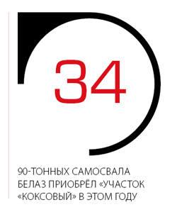 """34 90-тонных самосвала БЕЛАЗ приобрел участок """"Коксовый"""" в 2019 году"""