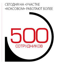 """Сегодня на участке """"Коксовом"""" работают более 500 сотрудников"""