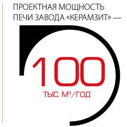 """Проектная мощность печи завода 100 тысяч кубометров в год. Кемеровский завод """"Керамзит"""""""