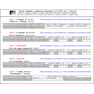 eLeo Совместные покатушки Список словарей и шаблоны для личной записи результатов 21дек2019 12-05