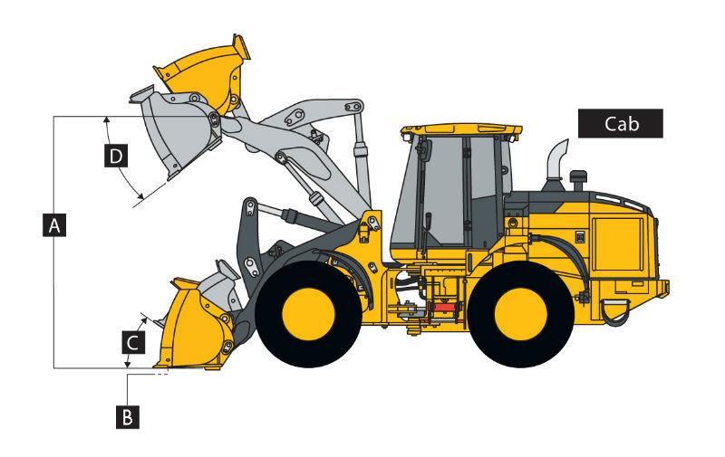 Спецификация погрузчиков 524L, 544L и 624L