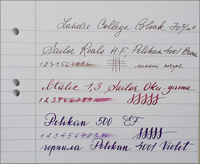 Papers test. Landre College block 70gsm. Lenskiy.org