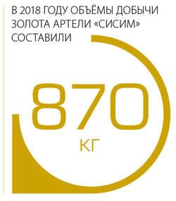 """Авария на Сейбе. В 2018 году объемы добычи золота артели """"Сисим"""" составили 870 кг"""