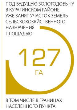 Под будущую золотодобычу в Курагинском районе уже занят участок земель сельскохозяйственного назначения площадью 127Га в том числе в границах населённого пнукта.